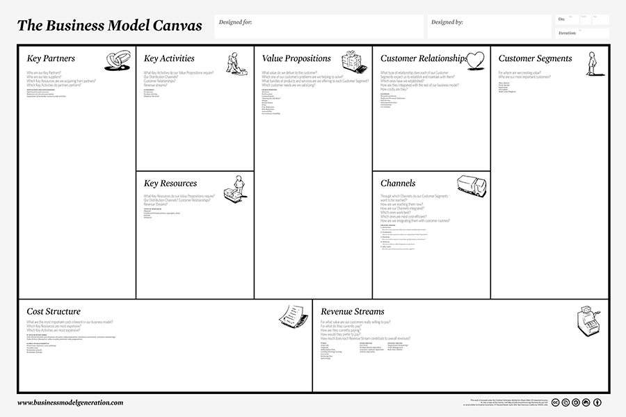 Business Model Canvas 900